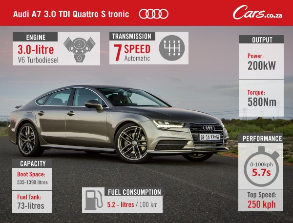Audi rs5 2015 price in south africa